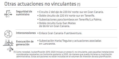 Planificación de REE donde aparece sin presupuestar el proyecto Fuerteventura-GC.